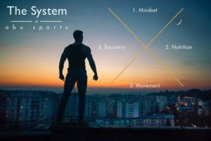 obu sports 360 system mindset nutrition movement recovery