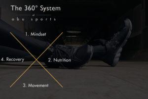 verletzung comeback 360 obu system